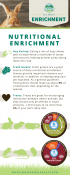 Nutritional Enrichment (Infographic)