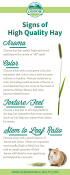 Signs of Quality Hay (Infographic)
